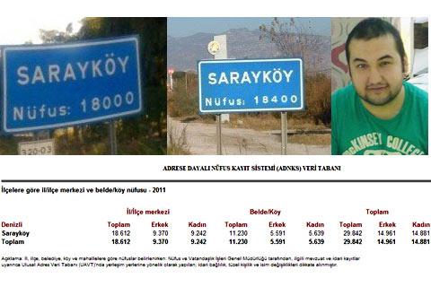 Sarayköy'ün nüfusu kaç? - denizlihaber.com - Denizli Haber, Denizlinin e...